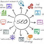 Στραγητική Seo για την ιστοσελίδα σας