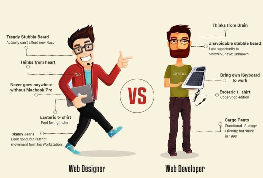 Web developer, web designer, front-end, back-end